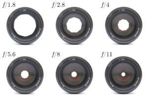 Lenses with different apertures f/1.8 , f2.8 f5.6 f 8