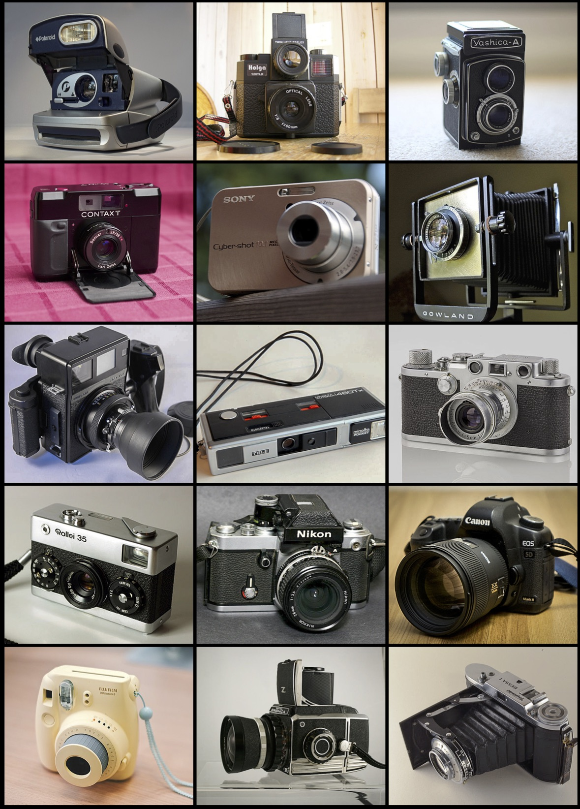 Types of cameras article Photo
